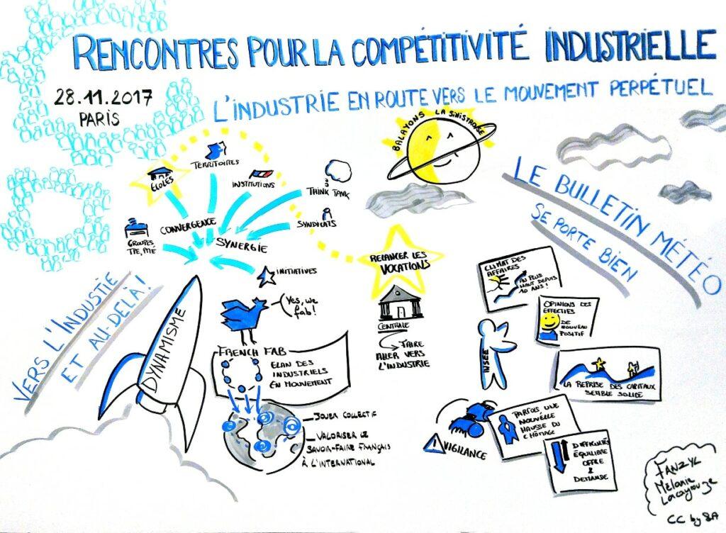 RCI2017-1Institutionnel-300x220 RENCONTRES POUR LA COMPÉTITIVITÉ INDUSTRIELLE : L'industrie en route vers le mouvement perpétuel Acte 1
