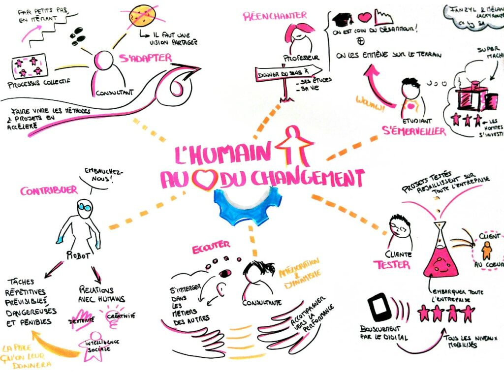 RCI2017-5Humaincoeurchangement-300x225 RENCONTRES POUR LA COMPÉTITIVITÉ INDUSTRIELLE : L'industrie en route vers le mouvement perpétuel Acte 1